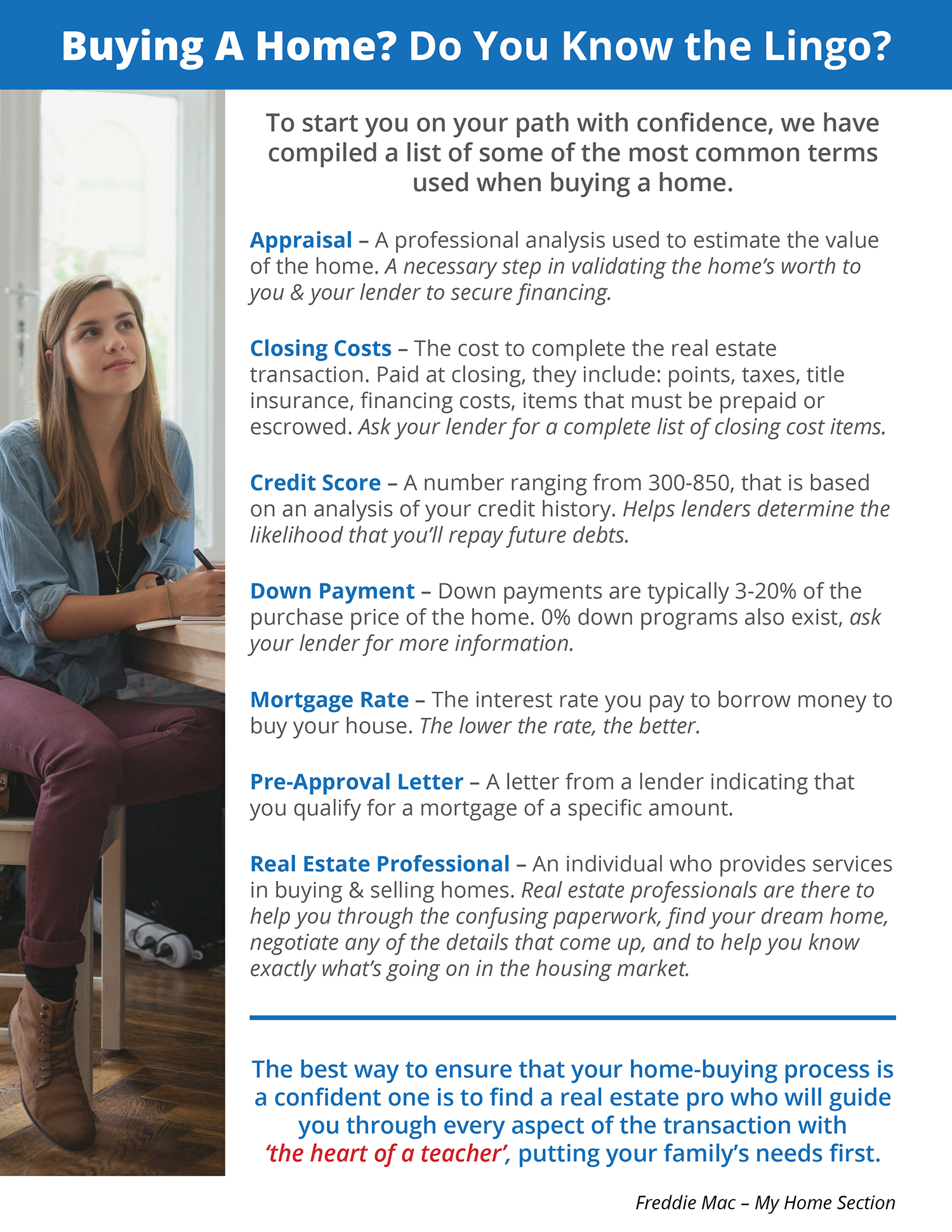 Buying a Home? Do You Know the Lingo? [INFOGRAPHIC] | Simplifying The Market